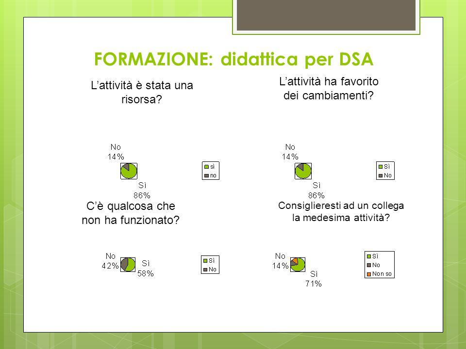 FORMAZIONE: didattica per DSA L'attività è stata una risorsa.