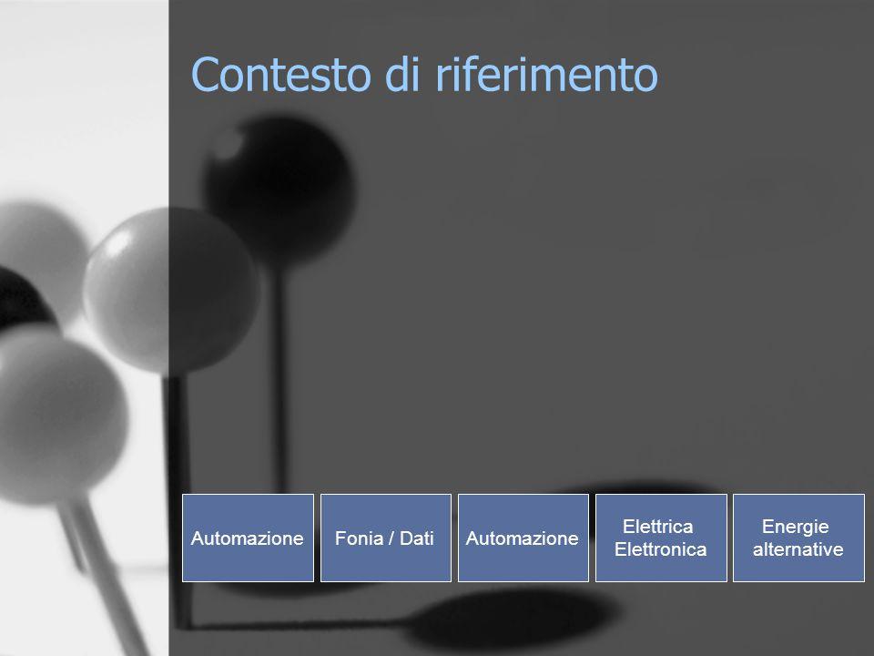 AutomazioneFonia / DatiAutomazione Elettrica Elettronica Energie alternative Contesto di riferimento