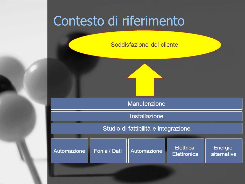 AutomazioneFonia / DatiAutomazione Elettrica Elettronica Energie alternative Studio di fattibilità e integrazione Installazione Manutenzione Soddisfazione del cliente Contesto di riferimento
