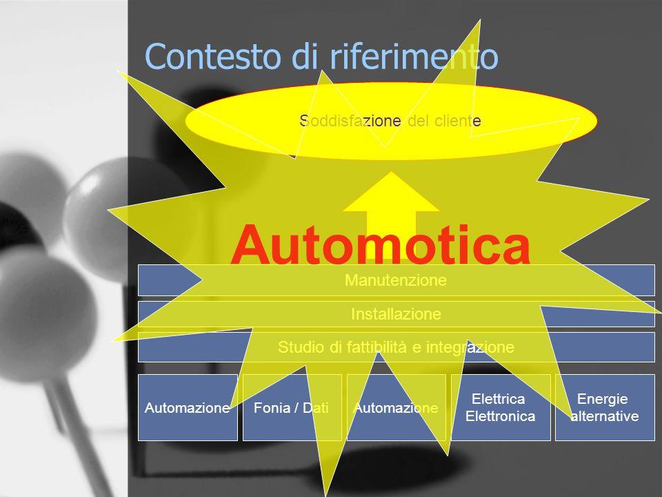 AutomazioneFonia / DatiAutomazione Elettrica Elettronica Energie alternative Studio di fattibilità e integrazione Installazione Manutenzione Soddisfazione del cliente Contesto di riferimento Automotica