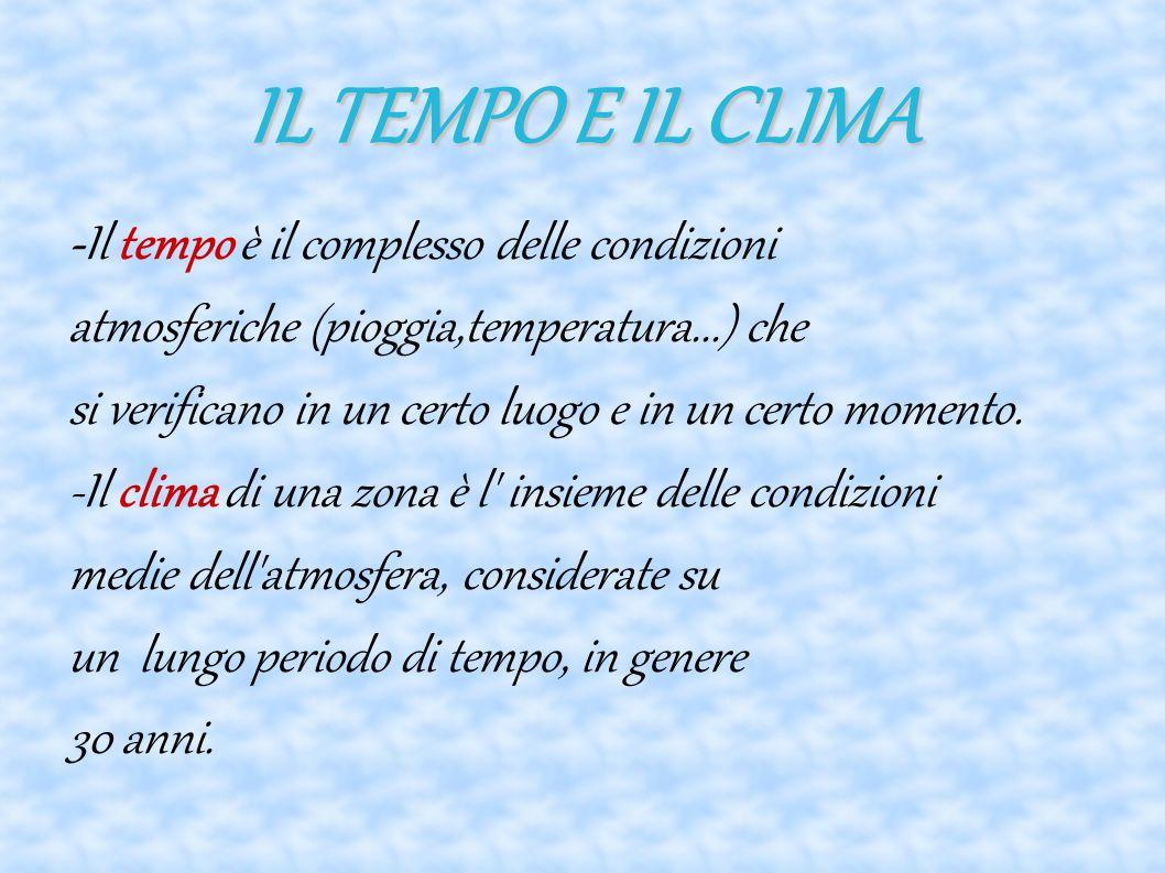 IL TEMPO E IL CLIMA -Il tempo è il complesso delle condizioni atmosferiche (pioggia,temperatura...) che si verificano in un certo luogo e in un certo