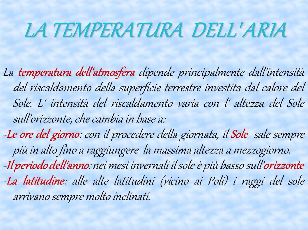 LA TEMPERATURA DELL' ARIA La temperatura dell'atmosfera dipende principalmente dall'intensità del riscaldamento della superficie terrestre investita d