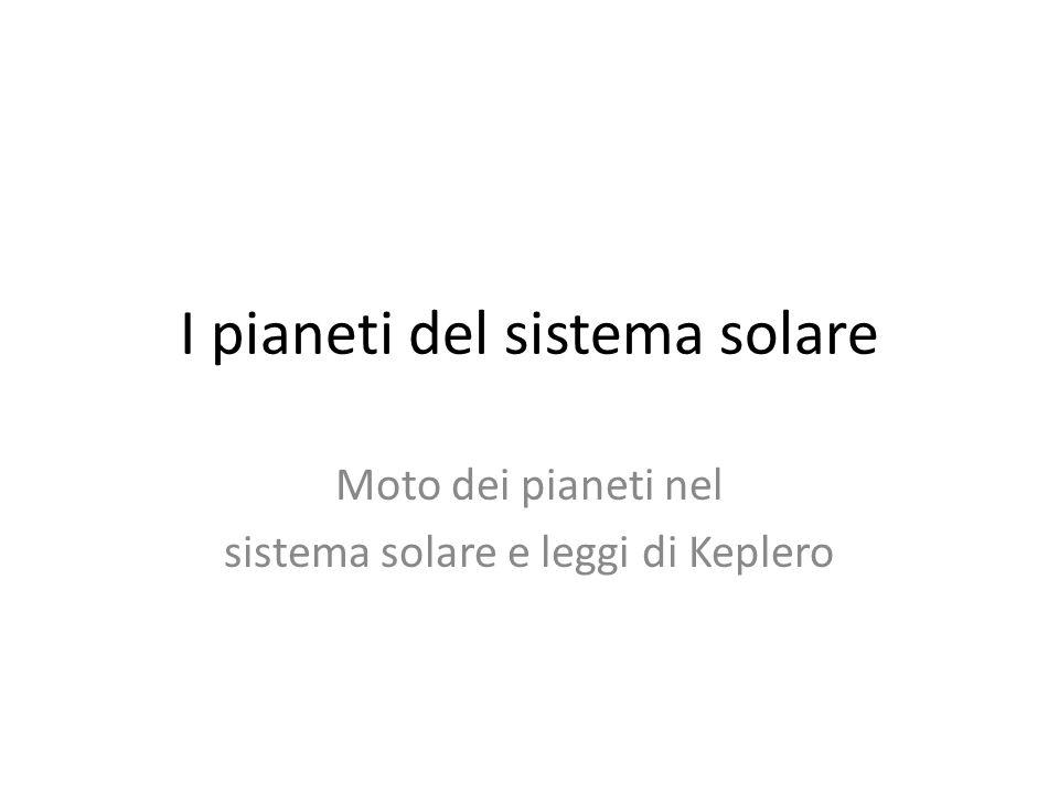 3/3/1972 lancio 3/12/1973 primo sorvolo di Giove 13/6/1983 uscita dal sistema solare PIONEER 10
