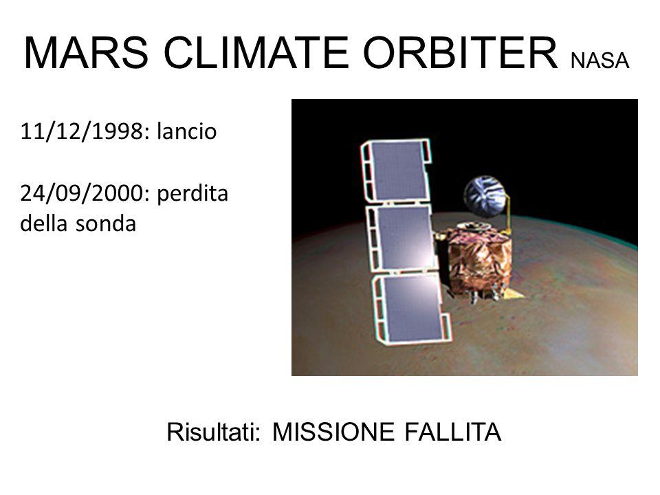 11/12/1998: lancio 24/09/2000: perdita della sonda MARS CLIMATE ORBITER NASA Risultati: MISSIONE FALLITA