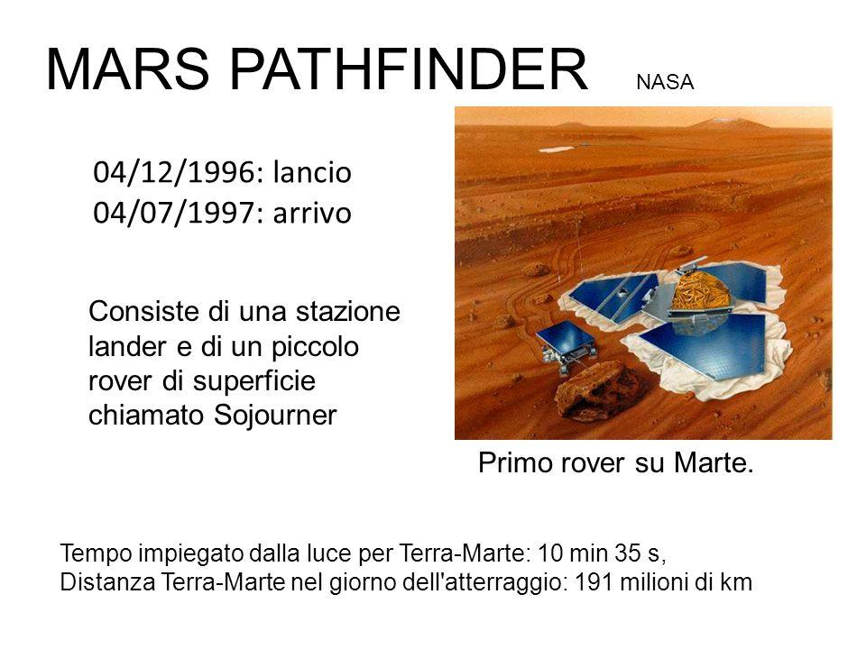 04/12/1996: lancio 04/07/1997: arrivo MARS PATHFINDER NASA Consiste di una stazione lander e di un piccolo rover di superficie chiamato Sojourner Temp