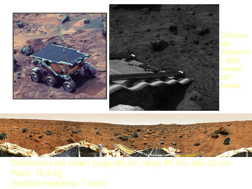 Dimensioni del rover: lungo 65 cm, largo 48 cm, alto 30 cm Peso: 10,6 kg Velocità massima: 1 cm/s Discesa del Sojourne r dalla rampa del lander