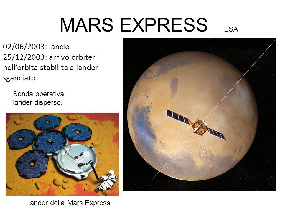 02/06/2003: lancio 25/12/2003: arrivo orbiter nell'orbita stabilita e lander sganciato. MARS EXPRESS ESA Sonda operativa, lander disperso. Lander dell