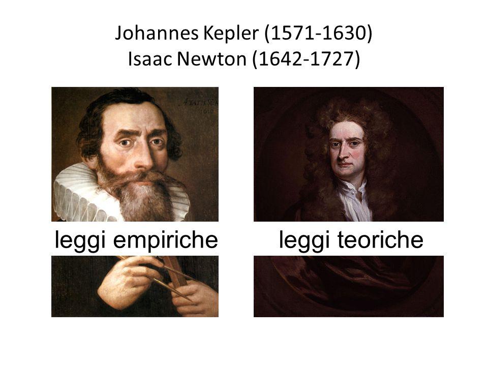 Astronomi e fisici 1473-1543Niccolò Copernico (astronomo polacco) 1546-1601Tycho Brahe (astronomo danese) 1564-1642Galileo Galilei (fisico, matematico, astronomo italiano) 1571-1630Johannes Kepler (astronomo e matematico tedesco) 1642-1727Isaac Newton (matematico e fisico inglese)