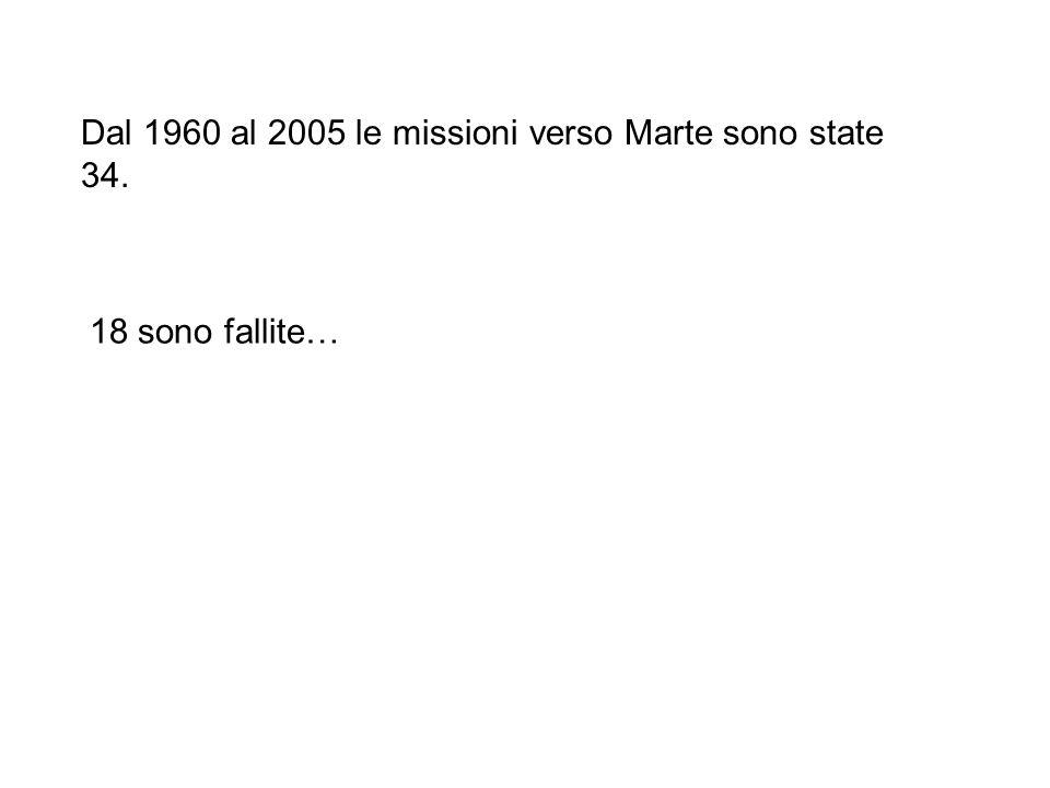 Dal 1960 al 2005 le missioni verso Marte sono state 34. 18 sono fallite…
