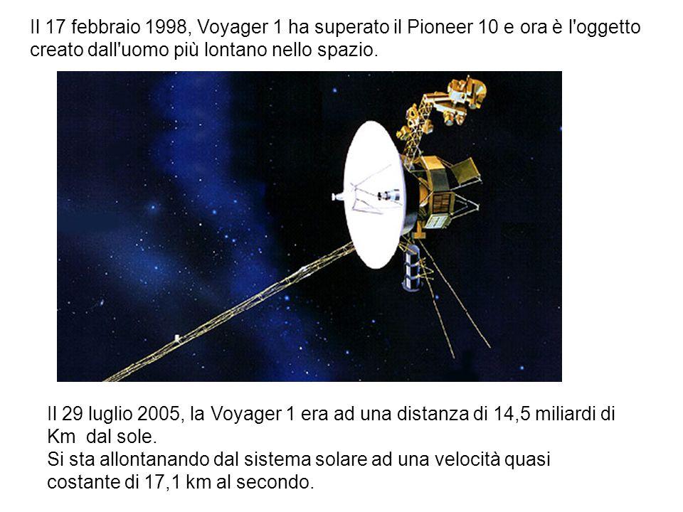 Il 29 luglio 2005, la Voyager 1 era ad una distanza di 14,5 miliardi di Km dal sole. Si sta allontanando dal sistema solare ad una velocità quasi cost