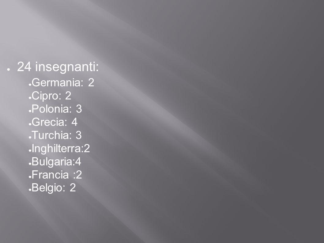 ● 24 insegnanti: ● Germania: 2 ● Cipro: 2 ● Polonia: 3 ● Grecia: 4 ● Turchia: 3 ● Inghilterra:2 ● Bulgaria:4 ● Francia :2 ● Belgio: 2