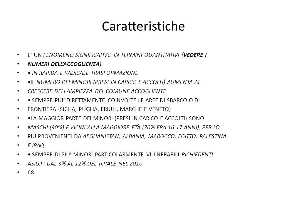 Caratteristiche E' UN FENOMENO SIGNIFICATIVO IN TERMINI QUANTITATIVI (VEDERE I NUMERI DELL'ACCOGLIENZA) IN RAPIDA E RADICALE TRASFORMAZIONE IL NUMERO DEI MINORI (PRESI IN CARICO E ACCOLTI) AUMENTA AL CRESCERE DELL'AMPIEZZA DEL COMUNE ACCOGLIENTE SEMPRE PIU' DIRETTAMENTE COINVOLTE LE AREE DI SBARCO O DI FRONTIERA (SICLIA, PUGLIA, FRIULI, MARCHE E VENETO) LA MAGGIOR PARTE DEI MINORI (PRESI IN CARICO E ACCOLTI) SONO MASCHI (90%) E VICINI ALLA MAGGIORE ETÀ (70% FRA 16-17 ANNI), PER LO PIÙ PROVENIENTI DA AFGHANISTAN, ALBANIA, MAROCCO, EGITTO, PALESTINA E IRAQ SEMPRE DI PIU' MINORI PARTICOLARMENTE VULNERABILI RICHIEDENTI ASILO : DAL 3% AL 12% DEL TOTALE NEL 2010 68