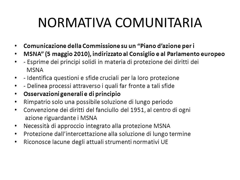 NORMATIVA COMUNITARIA Comunicazione della Commissione su un Piano d'azione per i MSNA (5 maggio 2010), indirizzato al Consiglio e al Parlamento europeo - Esprime dei principi solidi in materia di protezione dei diritti dei MSNA - Identifica questioni e sfide cruciali per la loro protezione - Delinea processi attraverso i quali far fronte a tali sfide Osservazioni generali e di principio Rimpatrio solo una possibile soluzione di lungo periodo Convenzione dei diritti del fanciullo del 1951, al centro di ogni azione riguardante i MSNA Necessità di approccio integrato alla protezione MSNA Protezione dall'intercettazione alla soluzione di lungo termine Riconosce lacune degli attuali strumenti normativi UE