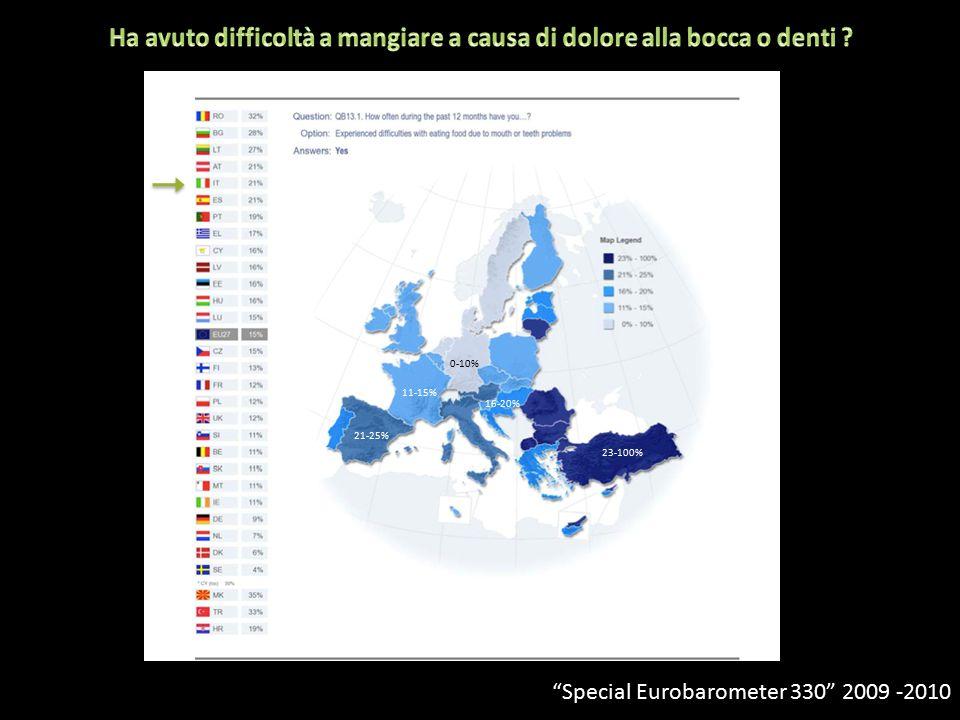 23-100% 21-25% 11-15% 16-20% 0-10% Special Eurobarometer 330 2009 -2010