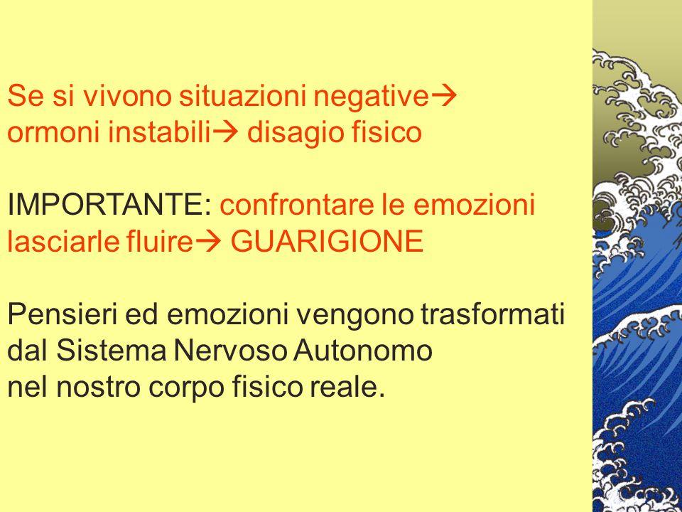 Se si vivono situazioni negative  ormoni instabili  disagio fisico IMPORTANTE: confrontare le emozioni lasciarle fluire  GUARIGIONE Pensieri ed emo