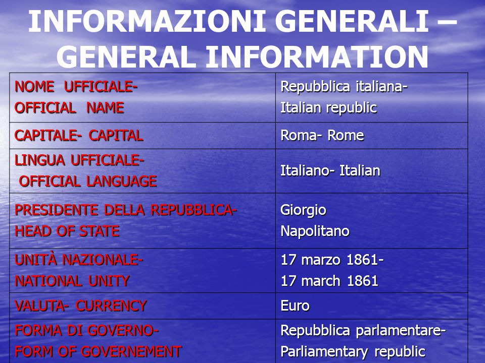INFORMAZIONI GENERALI – GENERAL INFORMATION NOME UFFICIALE- OFFICIAL NAME Repubblica italiana- Italian republic CAPITALE- CAPITAL Roma- Rome LINGUA UFFICIALE- OFFICIAL LANGUAGE OFFICIAL LANGUAGE Italiano- Italian PRESIDENTE DELLA REPUBBLICA- HEAD OF STATE GiorgioNapolitano UNITÀ NAZIONALE- NATIONAL UNITY 17 marzo 1861- 17 march 1861 VALUTA- CURRENCY Euro FORMA DI GOVERNO- FORM OF GOVERNEMENT Repubblica parlamentare- Parliamentary republic