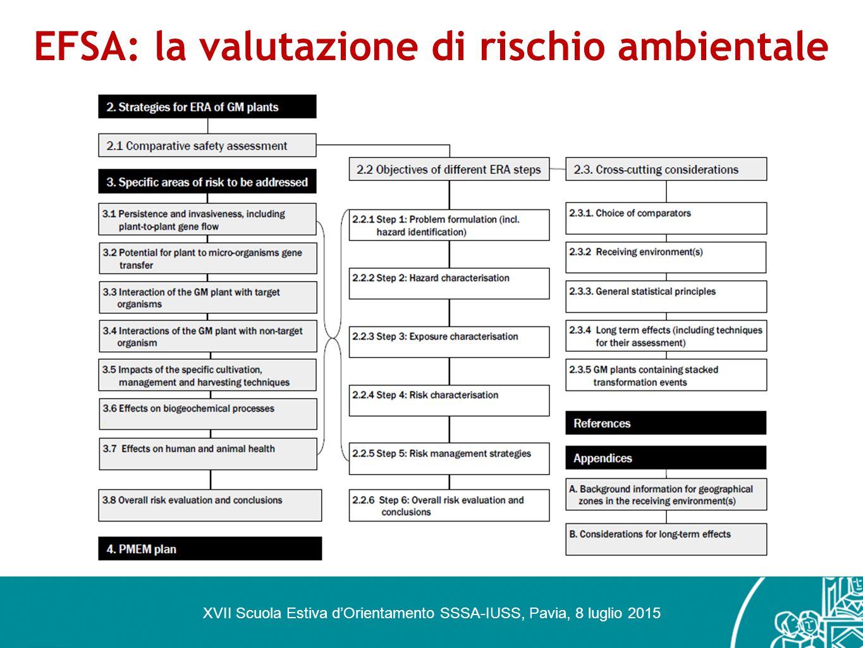 EFSA: la valutazione di rischio ambientale XVII Scuola Estiva d'Orientamento SSSA-IUSS, Pavia, 8 luglio 2015
