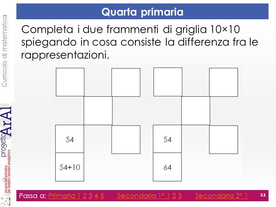Quarta primaria Passa a: Primaria 1 2 3 4 5 Secondaria 1° 1 2 3 Secondaria 2° 1Primaria 12345Secondaria 1° 123Secondaria 2° 1 11 Completa i due framme