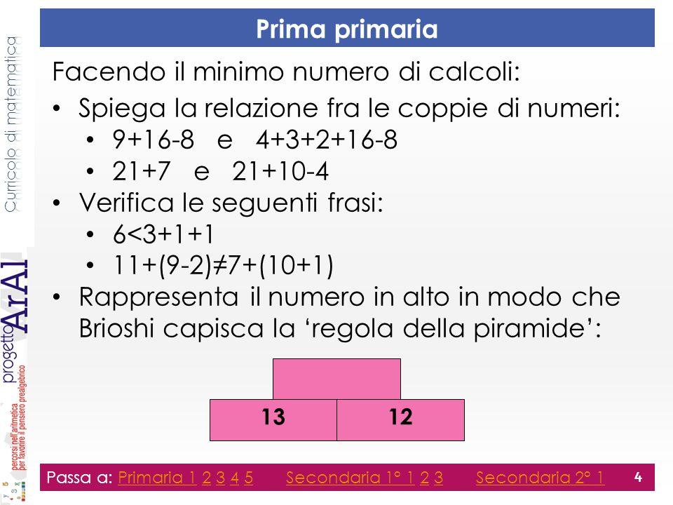 Prima primaria Facendo il minimo numero di calcoli: Spiega la relazione fra le coppie di numeri: 9+16-8 e 4+3+2+16-8 21+7 e 21+10-4 Verifica le seguen