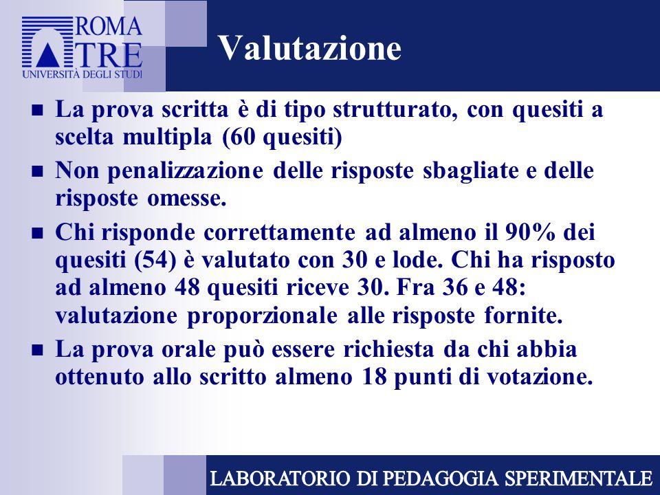 Testi di riferimento Vertecchi, B., Le parole per la scuola, Milano, FrancoAngeli, 2012.