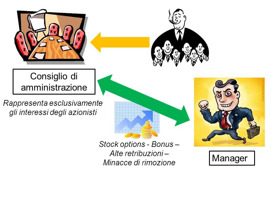 Consiglio di amministrazione Manager Rappresenta esclusivamente gli interessi degli azionisti Stock options - Bonus – Alte retribuzioni – Minacce di rimozione