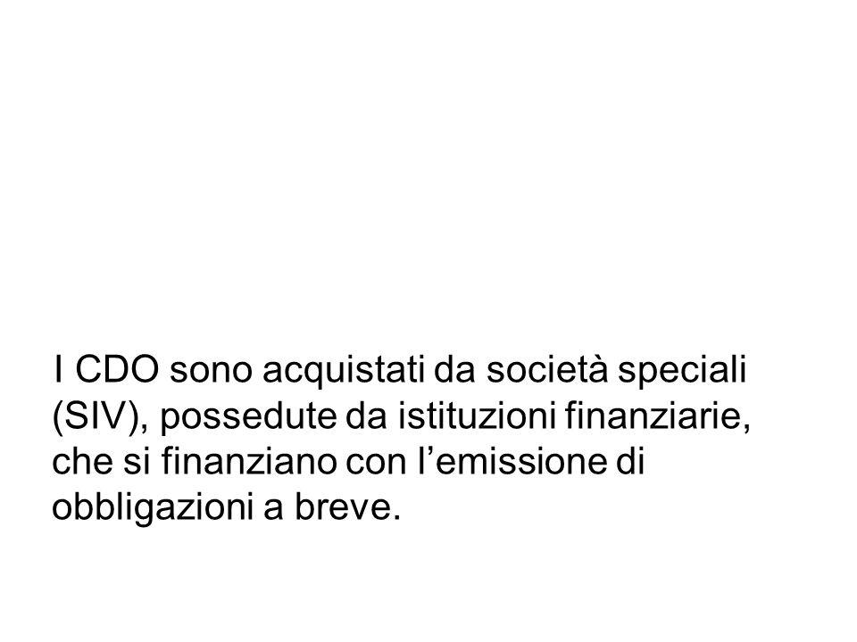 I CDO sono acquistati da società speciali (SIV), possedute da istituzioni finanziarie, che si finanziano con l'emissione di obbligazioni a breve.