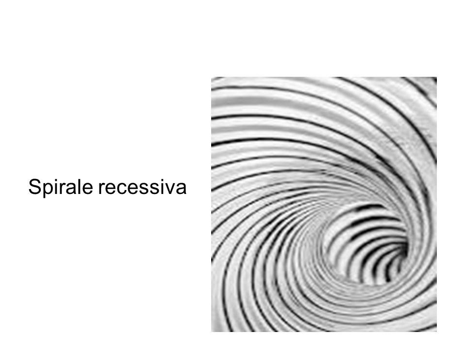 Spirale recessiva
