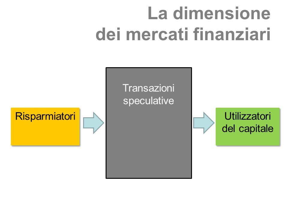 La dimensione dei mercati finanziari Transazioni speculative Utilizzatori del capitale