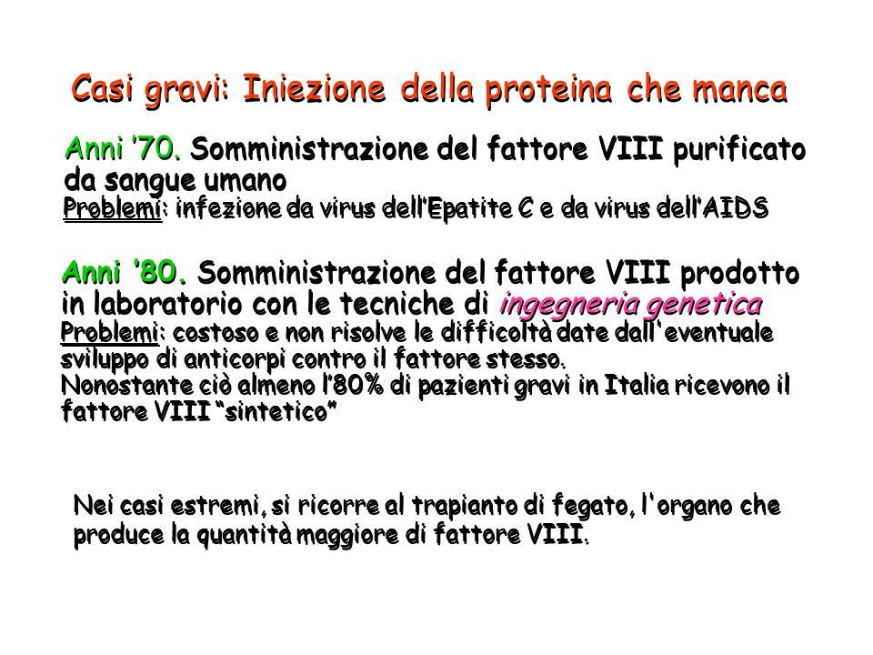 Anni '70. Somministrazione del fattore VIII purificato da sangue umano Problemi: infezione da virus dell'Epatite C e da virus dell'AIDS Anni '70. Somm