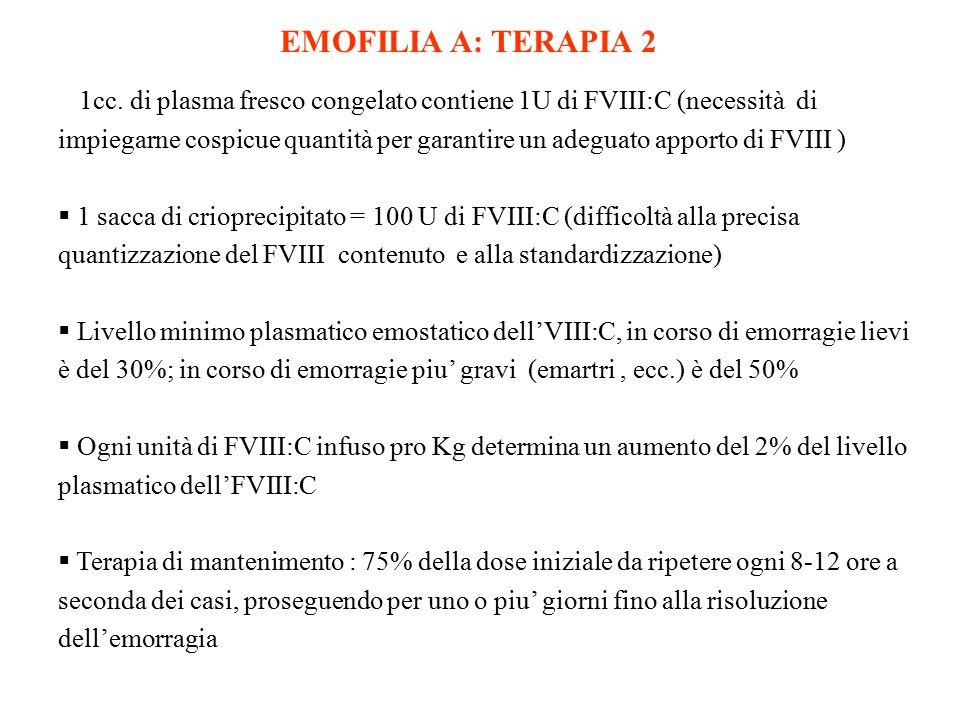 EMOFILIA A: TERAPIA 2  1cc. di plasma fresco congelato contiene 1U di FVIII:C (necessità di impiegarne cospicue quantità per garantire un adeguato ap