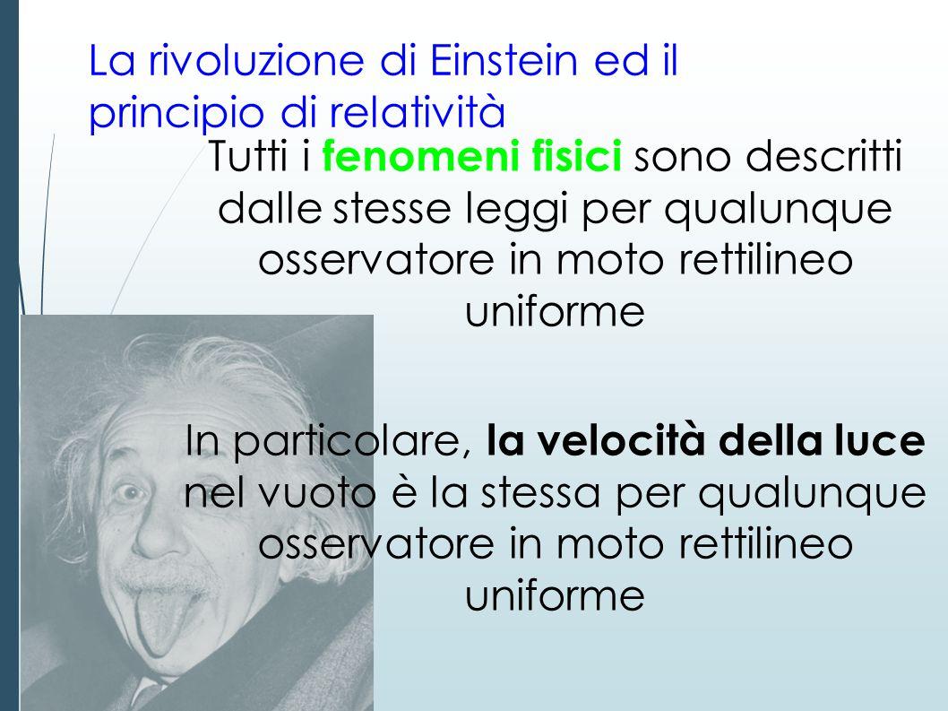 La rivoluzione di Einstein ed il principio di relatività Tutti i fenomeni fisici sono descritti dalle stesse leggi per qualunque osservatore in moto rettilineo uniforme In particolare, la velocità della luce nel vuoto è la stessa per qualunque osservatore in moto rettilineo uniforme