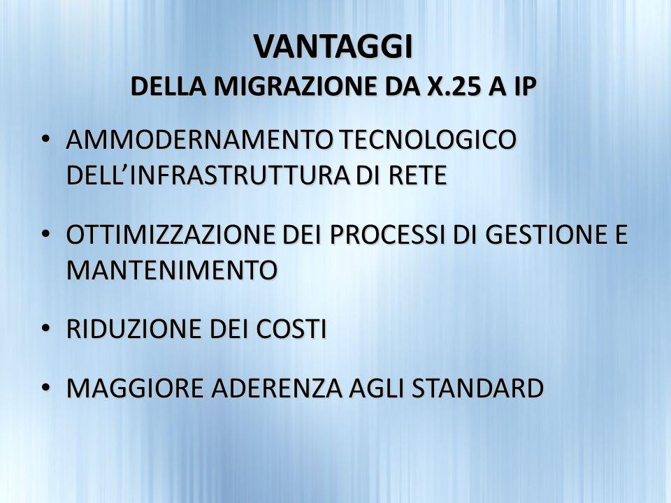VANTAGGI DELLA MIGRAZIONE DA X.25 A IP AMMODERNAMENTO TECNOLOGICO DELL'INFRASTRUTTURA DI RETE AMMODERNAMENTO TECNOLOGICO DELL'INFRASTRUTTURA DI RETE OTTIMIZZAZIONE DEI PROCESSI DI GESTIONE E MANTENIMENTO OTTIMIZZAZIONE DEI PROCESSI DI GESTIONE E MANTENIMENTO RIDUZIONE DEI COSTI RIDUZIONE DEI COSTI MAGGIORE ADERENZA AGLI STANDARD MAGGIORE ADERENZA AGLI STANDARD