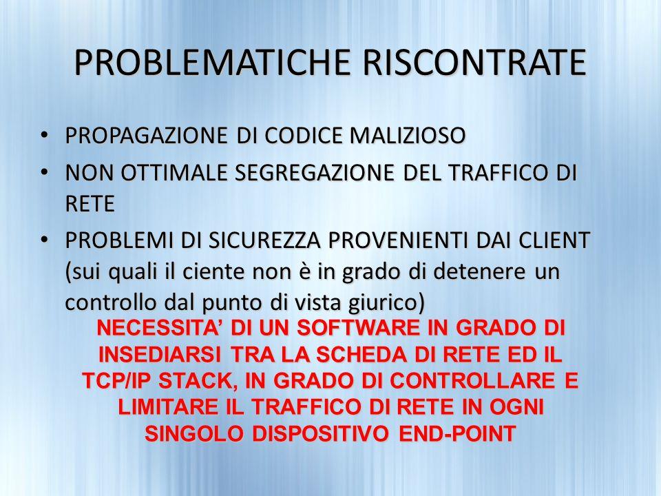 PROBLEMATICHE RISCONTRATE PROPAGAZIONE DI CODICE MALIZIOSO PROPAGAZIONE DI CODICE MALIZIOSO NON OTTIMALE SEGREGAZIONE DEL TRAFFICO DI RETE NON OTTIMALE SEGREGAZIONE DEL TRAFFICO DI RETE PROBLEMI DI SICUREZZA PROVENIENTI DAI CLIENT (sui quali il ciente non è in grado di detenere un controllo dal punto di vista giurico) PROBLEMI DI SICUREZZA PROVENIENTI DAI CLIENT (sui quali il ciente non è in grado di detenere un controllo dal punto di vista giurico) NECESSITA' DI UN SOFTWARE IN GRADO DI INSEDIARSI TRA LA SCHEDA DI RETE ED IL TCP/IP STACK, IN GRADO DI CONTROLLARE E LIMITARE IL TRAFFICO DI RETE IN OGNI SINGOLO DISPOSITIVO END-POINT