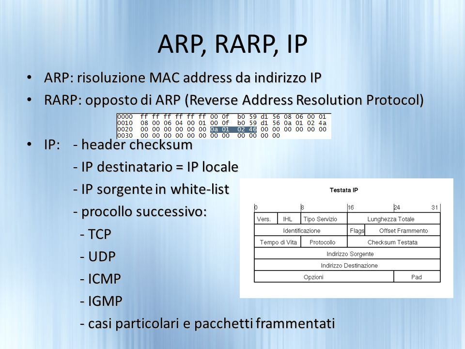 ARP, RARP, IP ARP: risoluzione MAC address da indirizzo IP ARP: risoluzione MAC address da indirizzo IP RARP: opposto di ARP (Reverse Address Resolution Protocol) RARP: opposto di ARP (Reverse Address Resolution Protocol) IP: - header checksum IP: - header checksum - IP destinatario = IP locale - IP sorgente in white-list - procollo successivo: - TCP - TCP - UDP - UDP - ICMP - ICMP - IGMP - IGMP - casi particolari e pacchetti frammentati - casi particolari e pacchetti frammentati