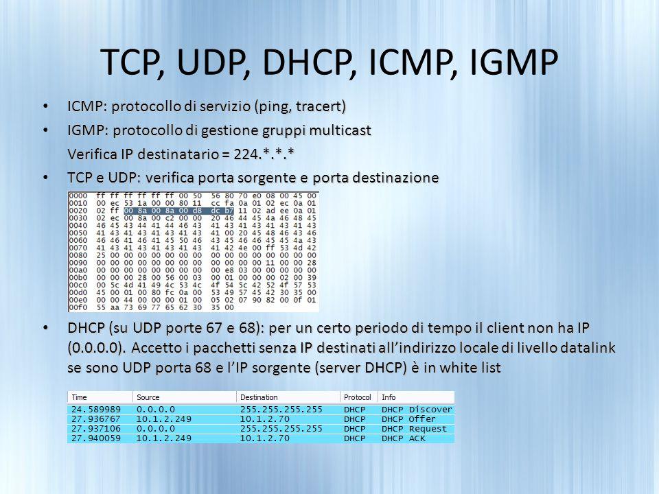 TCP, UDP, DHCP, ICMP, IGMP ICMP: protocollo di servizio (ping, tracert) ICMP: protocollo di servizio (ping, tracert) IGMP: protocollo di gestione gruppi multicast IGMP: protocollo di gestione gruppi multicast Verifica IP destinatario = 224.*.*.* TCP e UDP: verifica porta sorgente e porta destinazione TCP e UDP: verifica porta sorgente e porta destinazione DHCP (su UDP porte 67 e 68): per un certo periodo di tempo il client non ha IP (0.0.0.0).