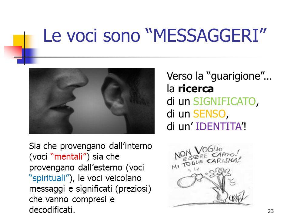 """Le voci sono """"MESSAGGERI"""" Sia che provengano dall'interno (voci """"mentali"""") sia che provengano dall'esterno (voci """"spirituali""""), le voci veicolano mess"""