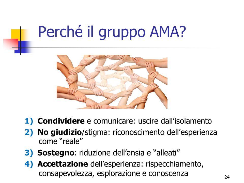 """Perché il gruppo AMA? 1) Condividere e comunicare: uscire dall'isolamento 2) No giudizio/stigma: riconoscimento dell'esperienza come """"reale"""" 3) Sosteg"""