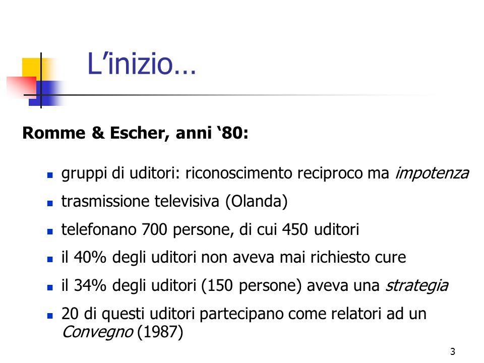 L'inizio… Romme & Escher, anni '80: gruppi di uditori: riconoscimento reciproco ma impotenza trasmissione televisiva (Olanda) telefonano 700 persone,