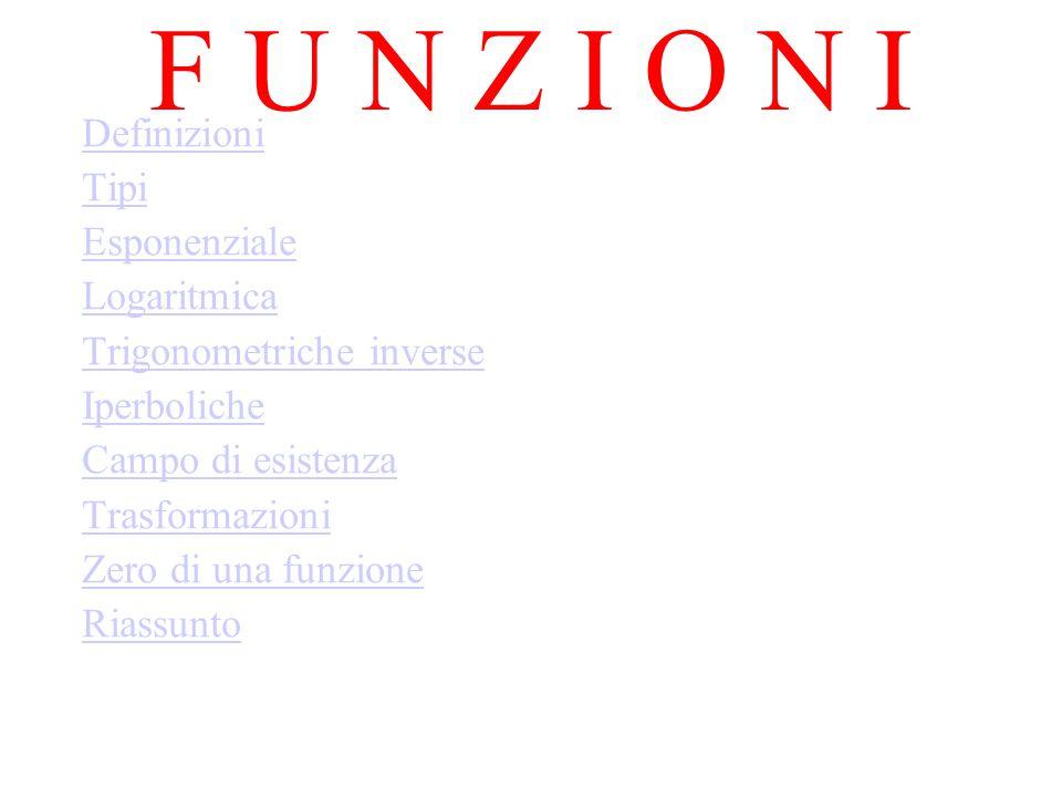 F U N Z I O N I Definizioni Tipi Esponenziale Logaritmica Trigonometriche inverse Iperboliche Campo di esistenza Trasformazioni Zero di una funzione R
