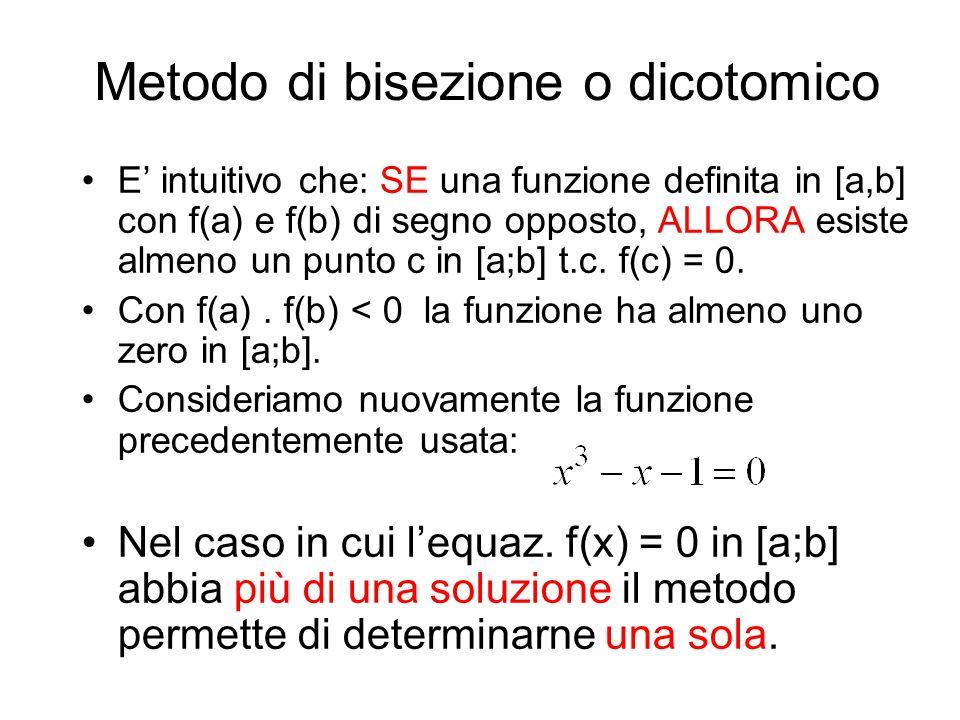 Metodo di bisezione o dicotomico E' intuitivo che: SE una funzione definita in [a,b] con f(a) e f(b) di segno opposto, ALLORA esiste almeno un punto c