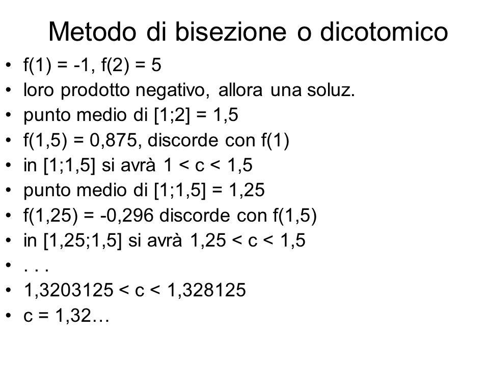 Metodo di bisezione o dicotomico f(1) = -1, f(2) = 5 loro prodotto negativo, allora una soluz. punto medio di [1;2] = 1,5 f(1,5) = 0,875, discorde con