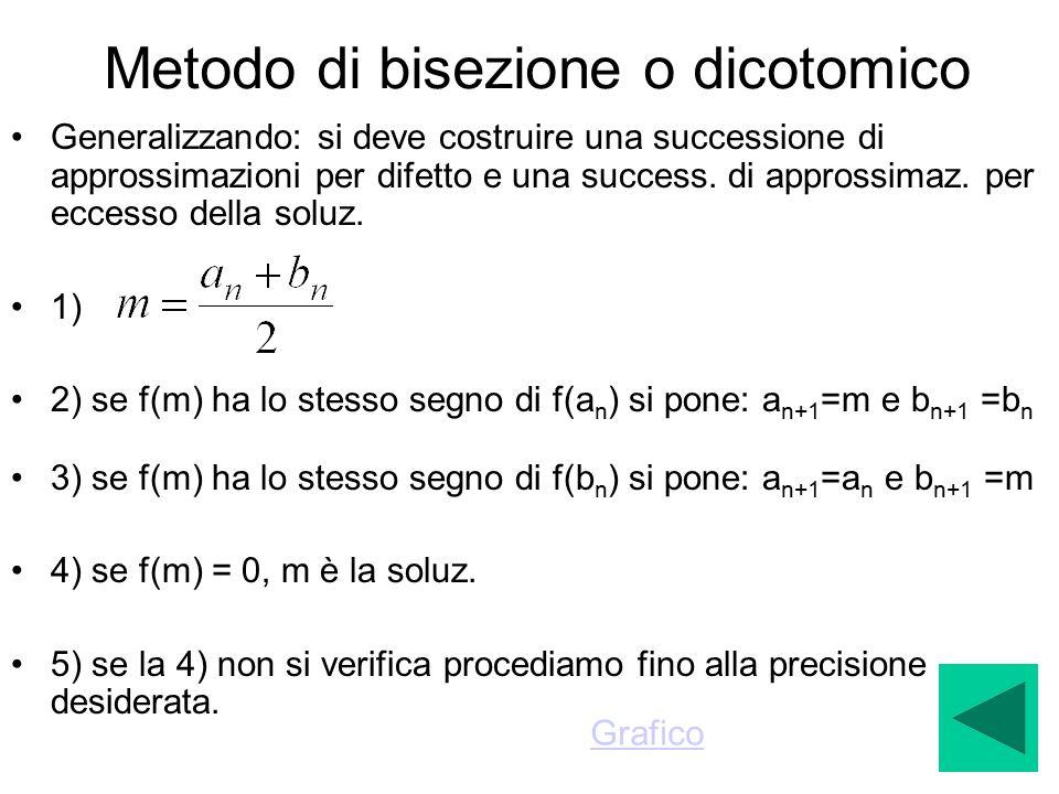 Metodo di bisezione o dicotomico Generalizzando: si deve costruire una successione di approssimazioni per difetto e una success. di approssimaz. per e