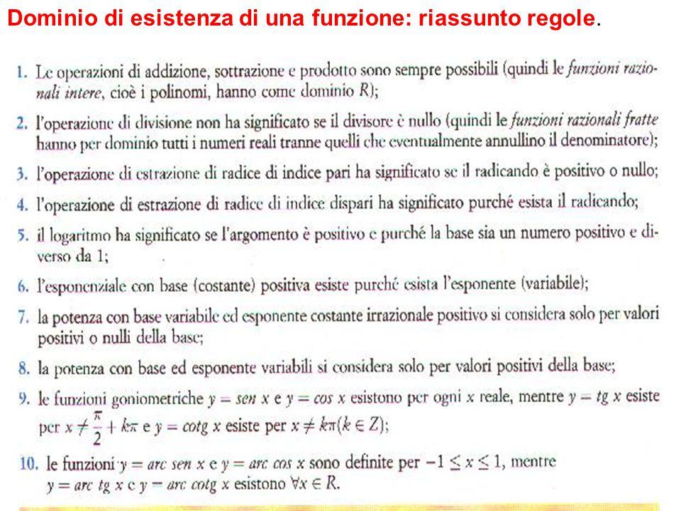 Dominio di esistenza di una funzione: riassunto regole.