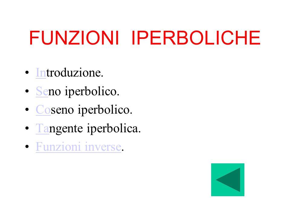 FUNZIONI IPERBOLICHE Introduzione.In Seno iperbolico.Se Coseno iperbolico.Co Tangente iperbolica.Ta Funzioni inverse.Funzioni inverse