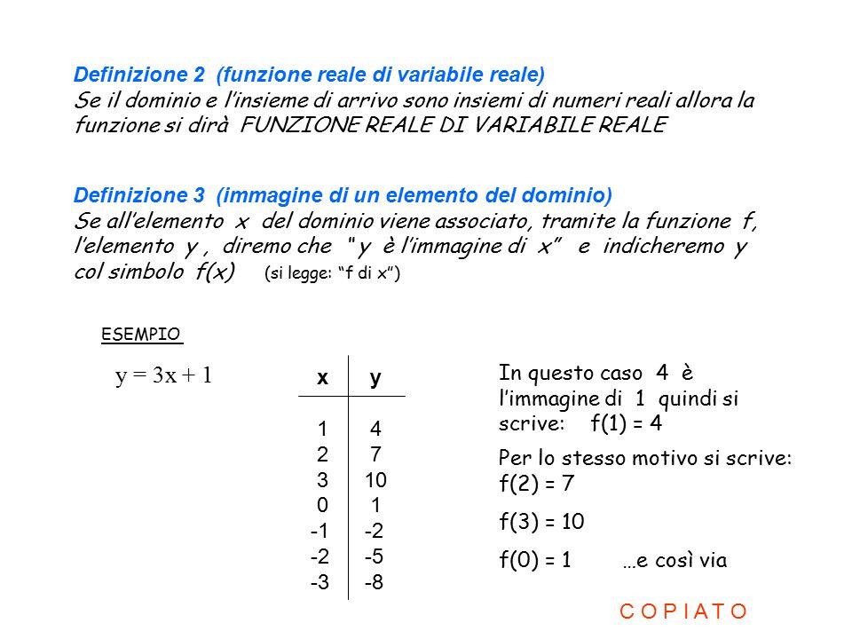 Definizione 2 (funzione reale di variabile reale) Se il dominio e l'insieme di arrivo sono insiemi di numeri reali allora la funzione si dirà FUNZIONE