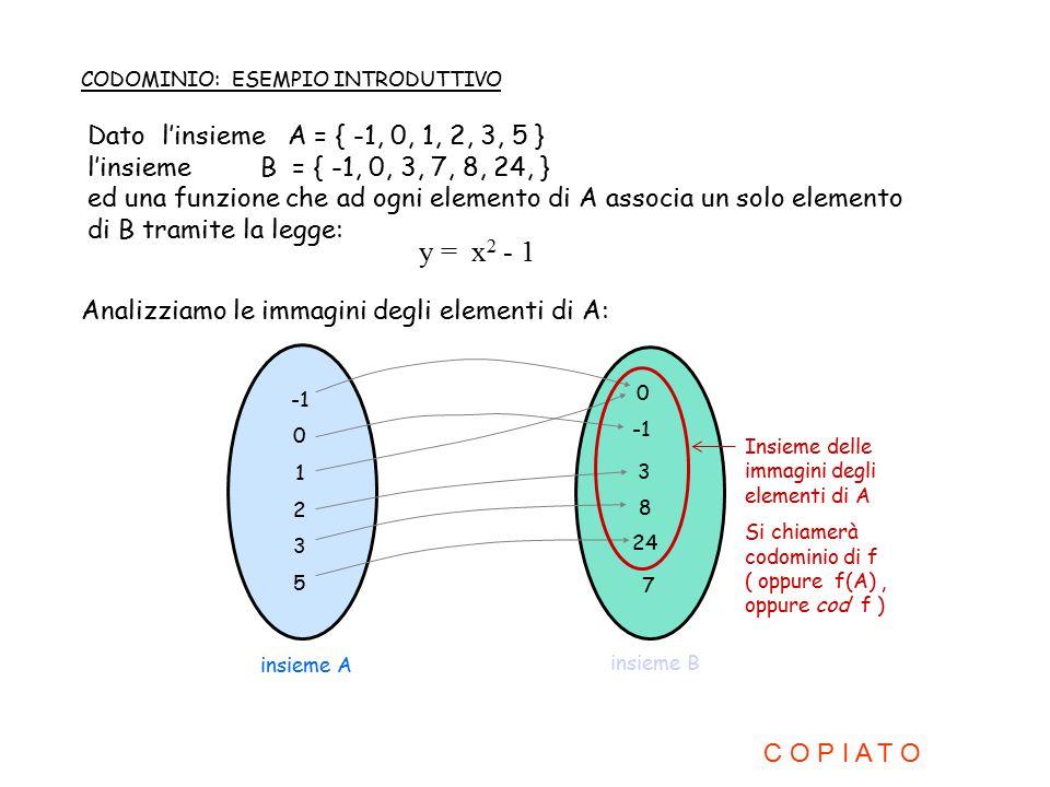 CODOMINIO: ESEMPIO INTRODUTTIVO Dato l'insieme A = { -1, 0, 1, 2, 3, 5 } l'insieme B = { -1, 0, 3, 7, 8, 24, } ed una funzione che ad ogni elemento di