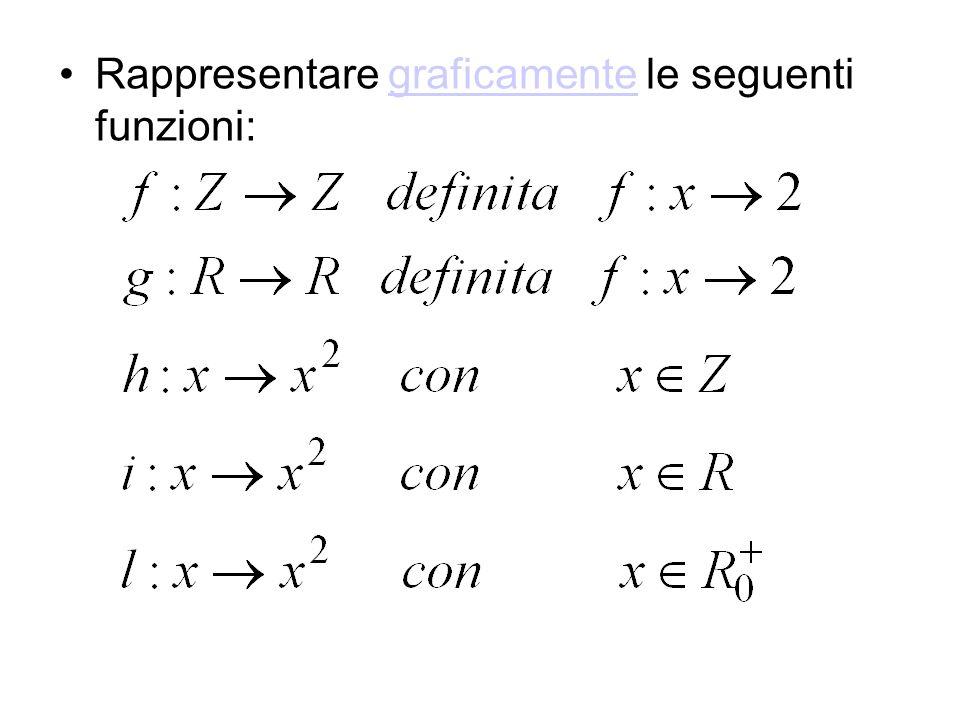 Rappresentare graficamente le seguenti funzioni:graficamente