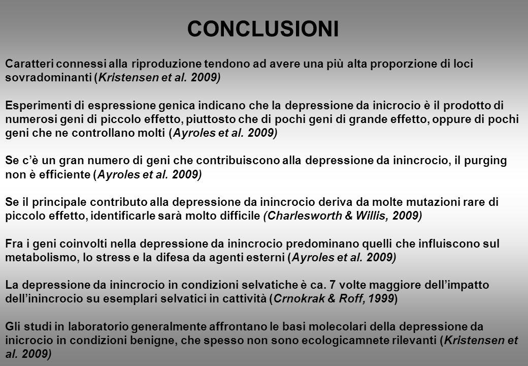 CONCLUSIONI Caratteri connessi alla riproduzione tendono ad avere una più alta proporzione di loci sovradominanti (Kristensen et al.