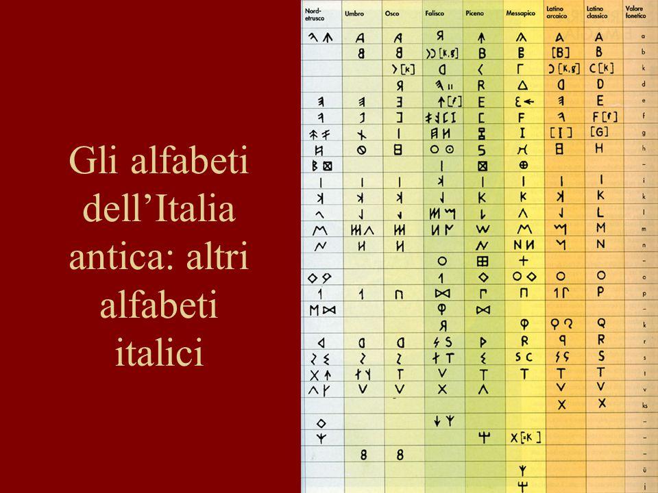 55 Gli alfabeti dell'Italia antica: altri alfabeti italici