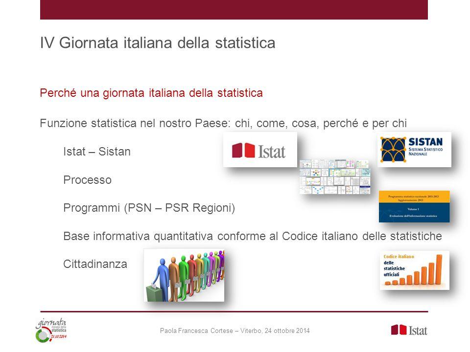 Paola Francesca Cortese – Viterbo, 24 ottobre 2014 IV Giornata italiana della statistica Trasformazioni in atto e funzione statistica -Rivoluzione dei dati -Cambiamento radicale nella produzione dei dati -Valore della statistica ufficiale